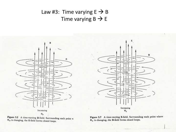 Law #3:  Time varying E