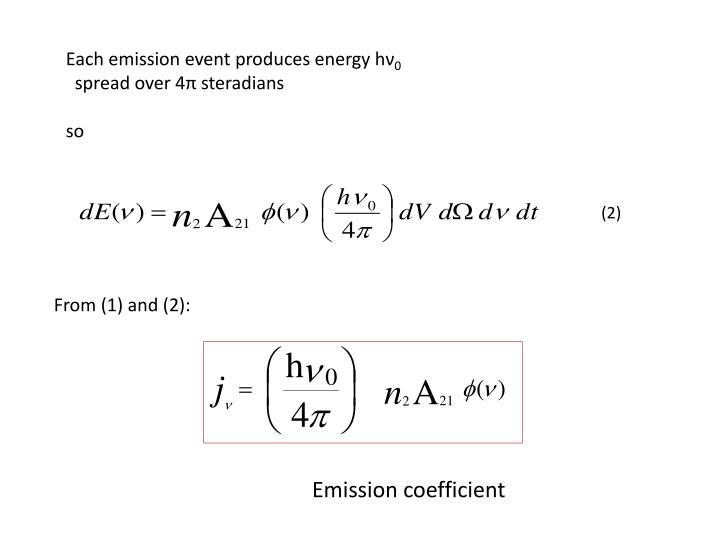 Each emission event produces energy h