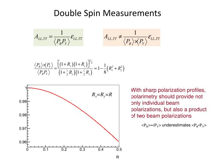 Double Spin Measurements
