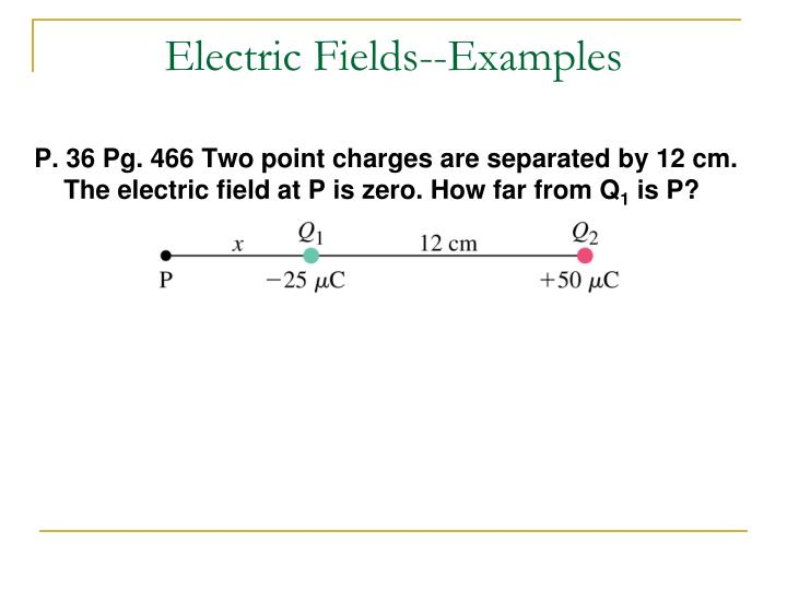 Electric Fields--Examples