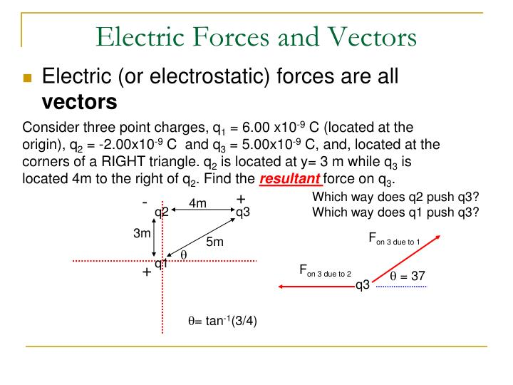 Electric Forces and Vectors