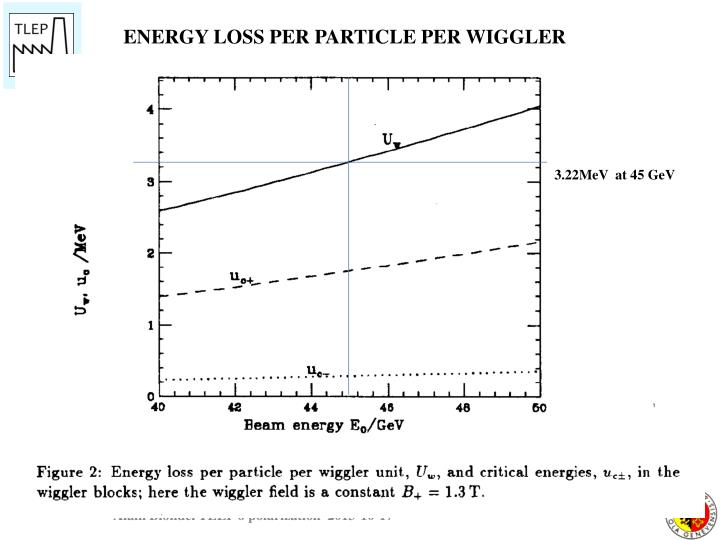 ENERGY LOSS PER PARTICLE PER WIGGLER