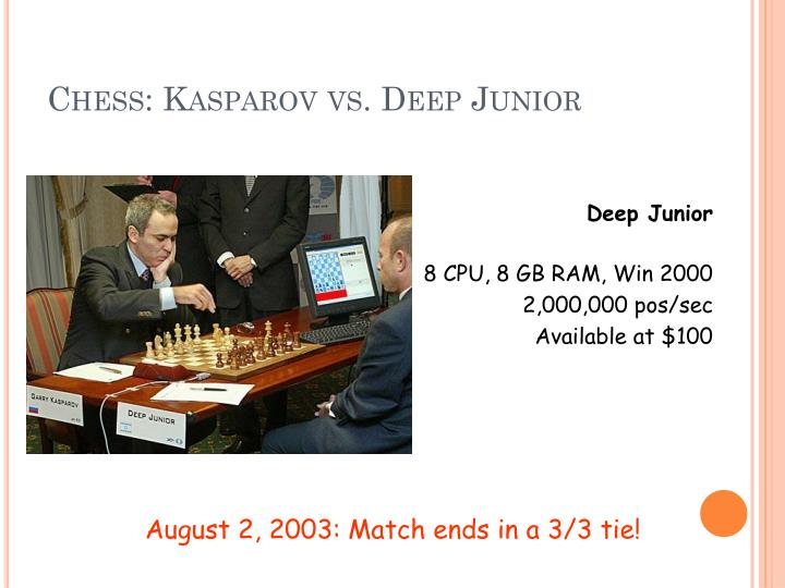 Chess: Kasparov vs. Deep Junior