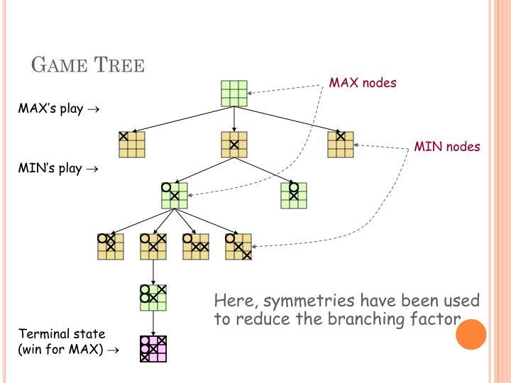 MAX nodes