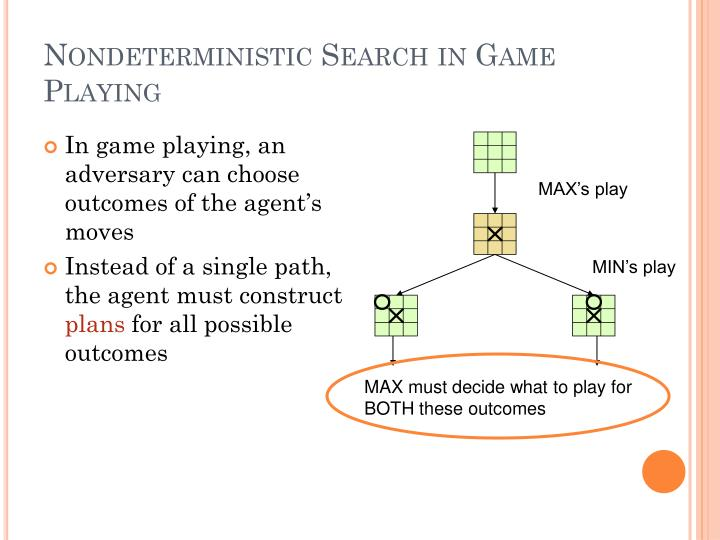 Nondeterministic Search in Game Playing