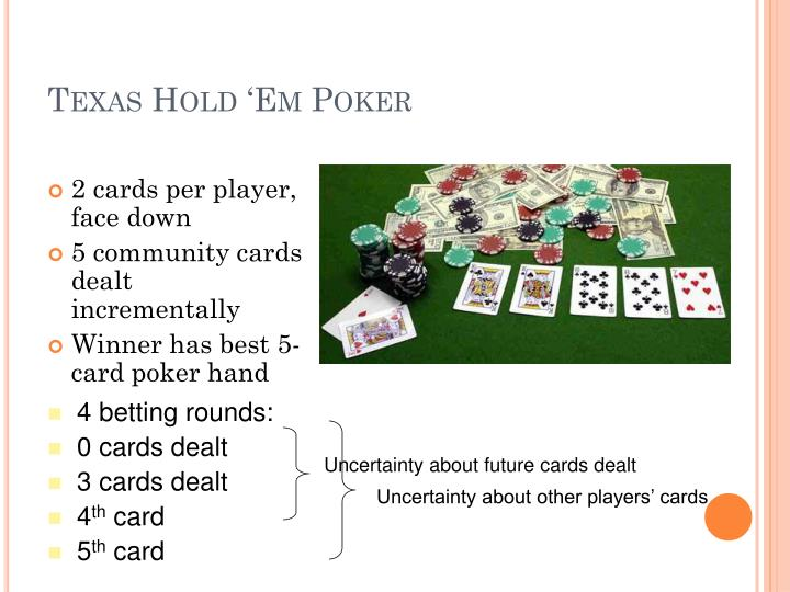 Uncertainty about future cards dealt