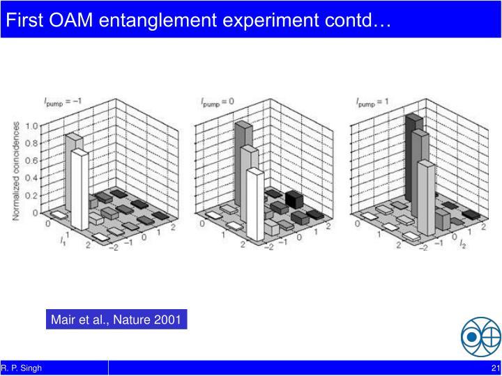 First OAM entanglement experiment contd…
