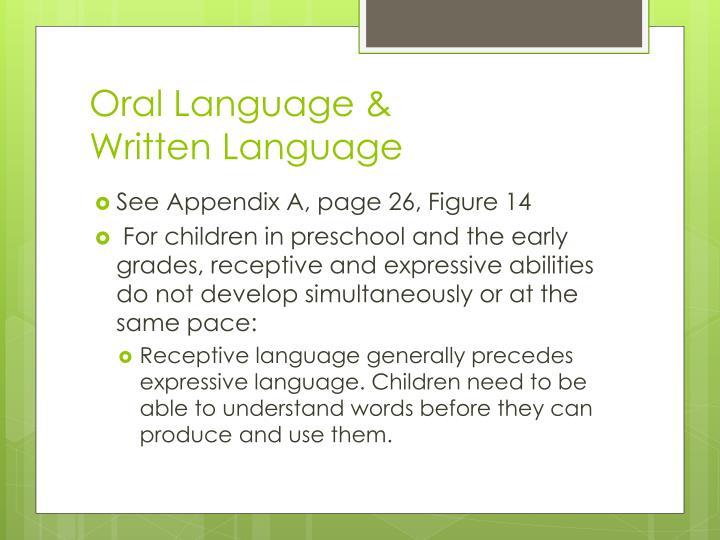 Oral Language &