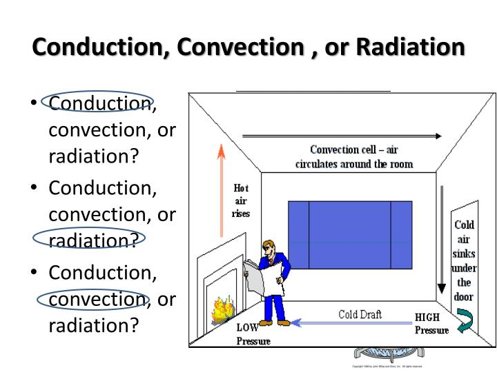 Conduction, Convection , or Radiation
