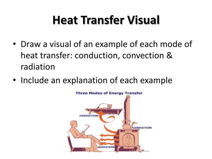 Heat Transfer Visual