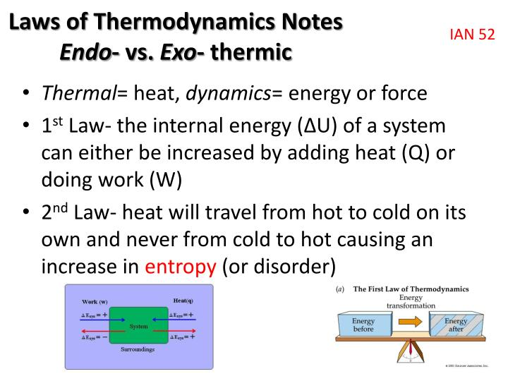 Laws of Thermodynamics Notes