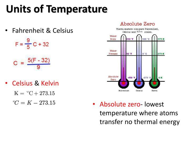 Units of Temperature