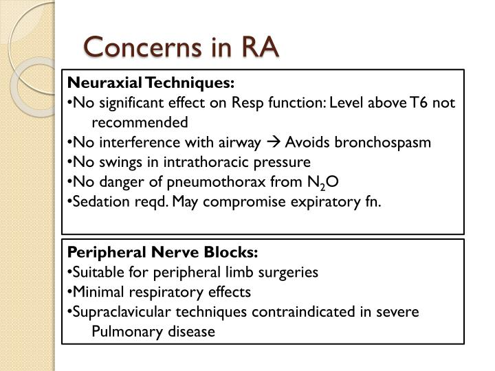 Concerns in RA