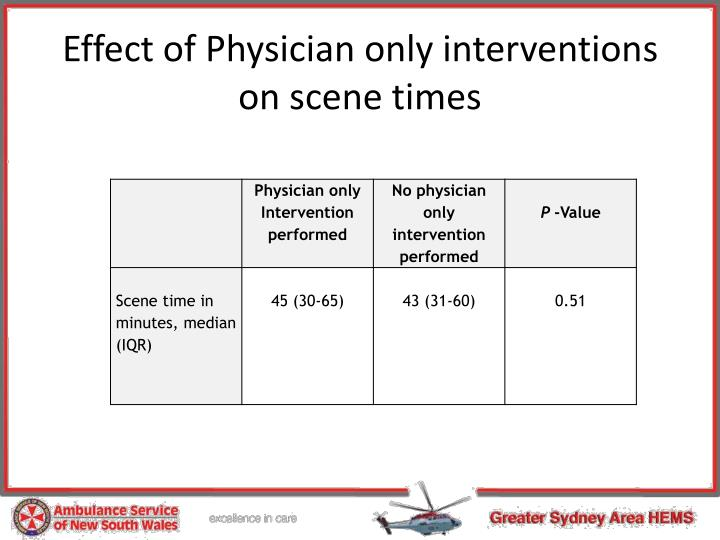 Effect of Physician only interventions on scene