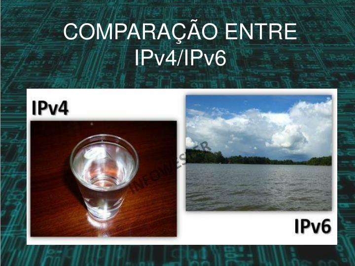 COMPARAÇÃO ENTRE IPv4/IPv6