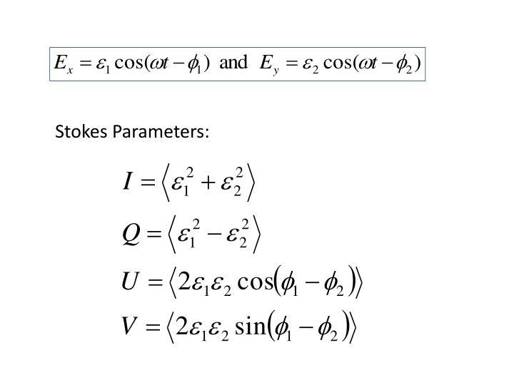 Stokes Parameters: