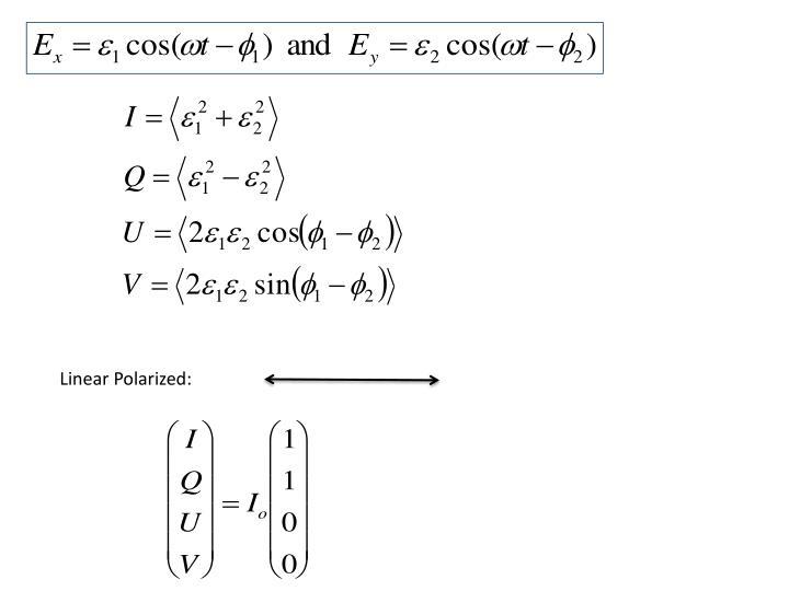 Linear Polarized: