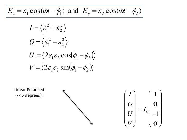 Linear Polarized