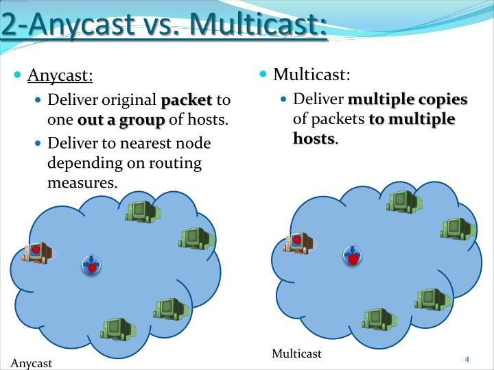 2-Anycast vs. Multicast: