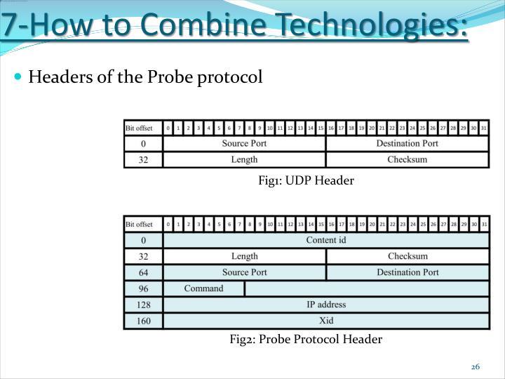 7-How to Combine Technologies: