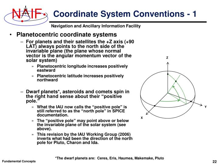 Coordinate System Conventions - 1