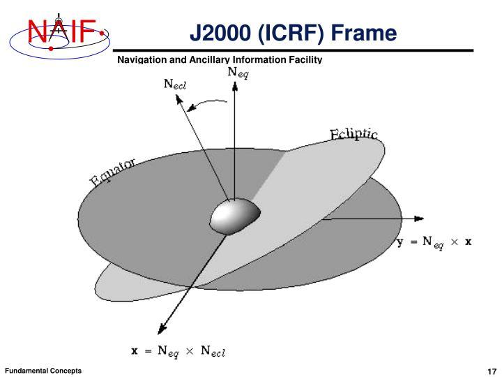 J2000 (ICRF) Frame