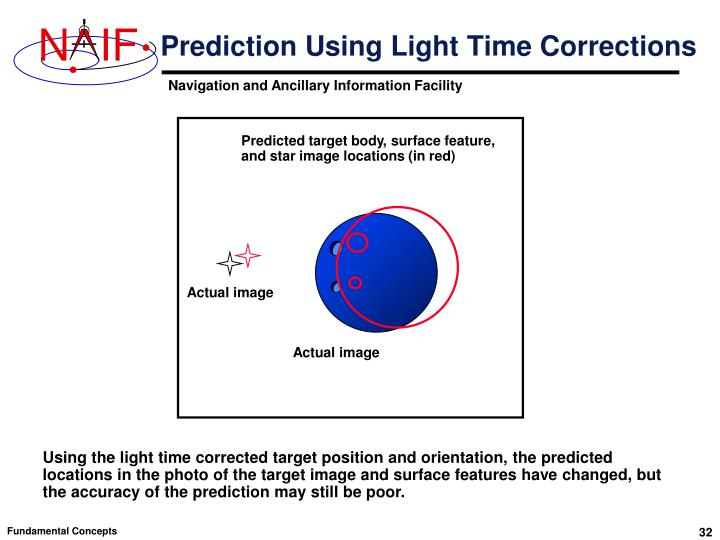 Prediction Using Light Time Corrections