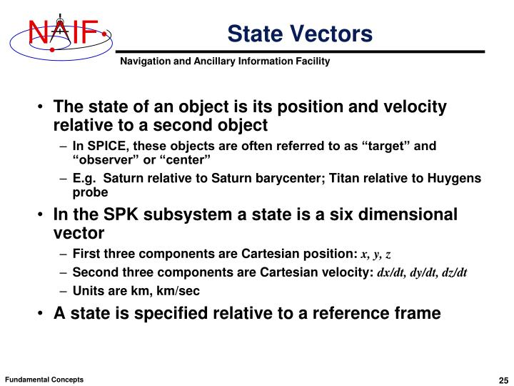 State Vectors