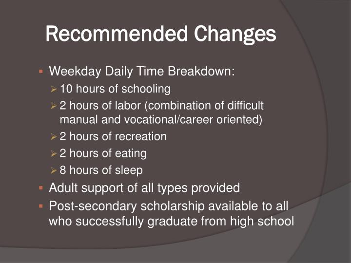 Recommended Changes