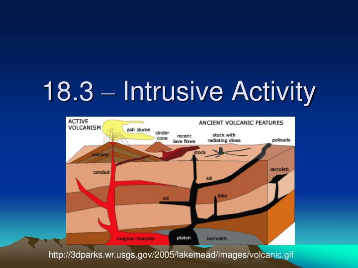 18 3 intrusive activity