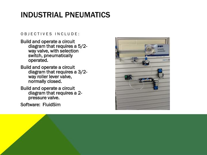 Industrial Pneumatics