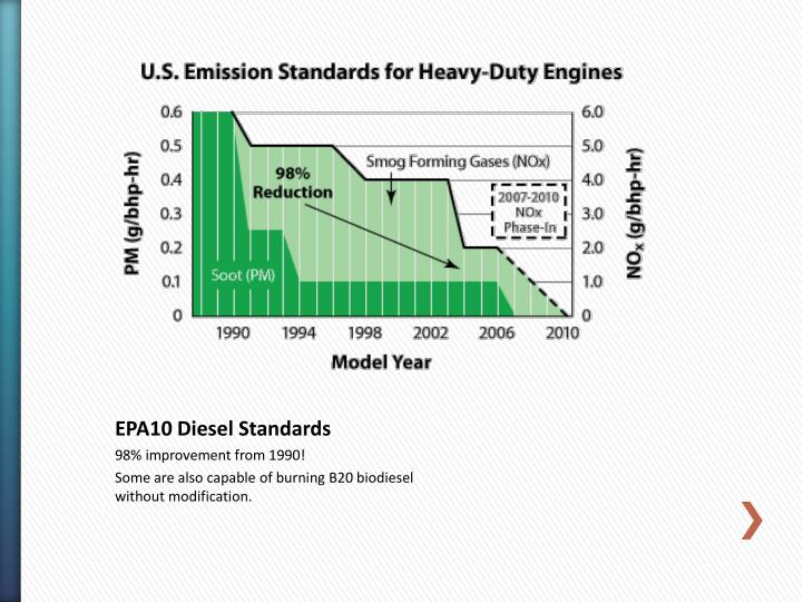 EPA10