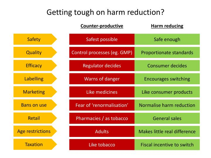 Getting tough on harm reduction?