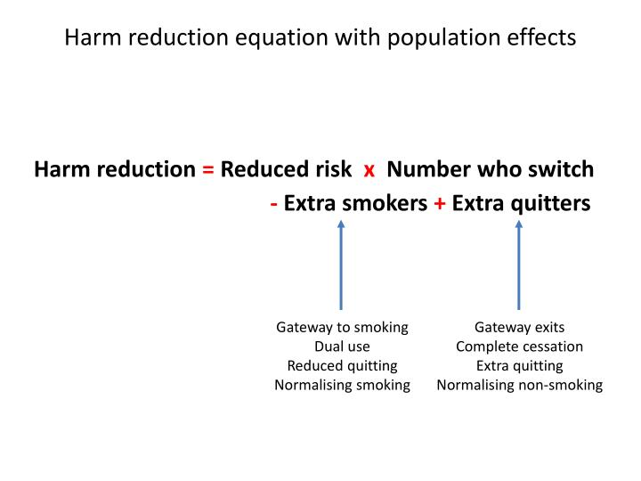Harm reduction equation with population effects