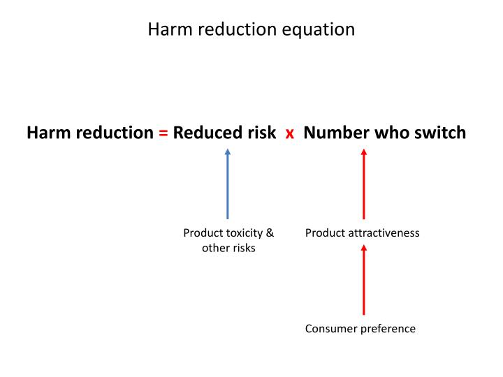 Harm reduction equation
