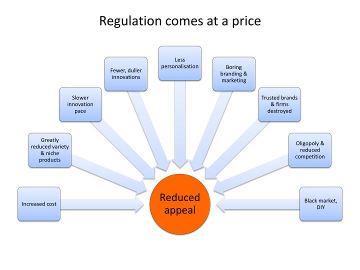Regulation comes at a price