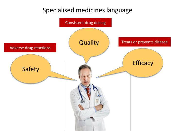 Specialised medicines language