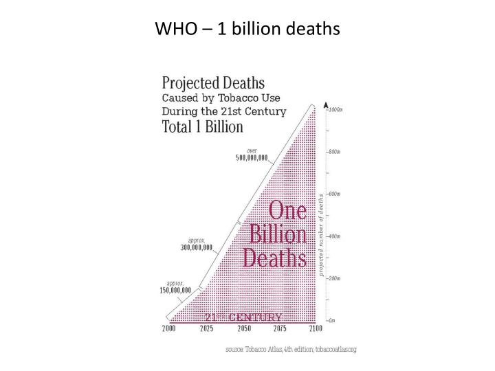 WHO – 1 billion deaths