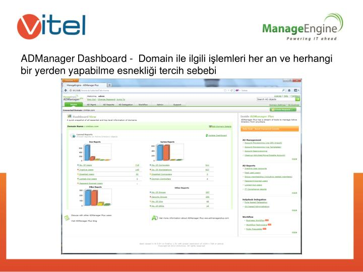 ADManager Dashboard - Domain ile ilgili işlemleri her an ve herhangi bir yerden