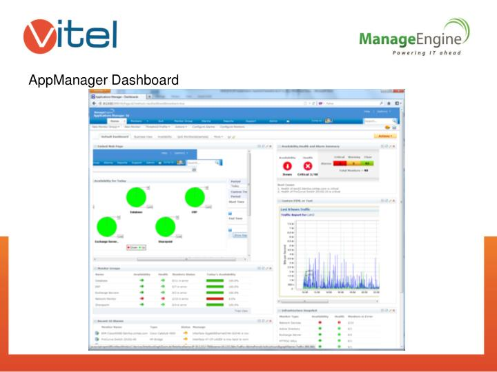 AppManager Dashboard