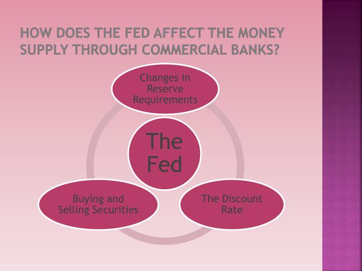 How Does the fed affect the money supply through Commercial Banks?