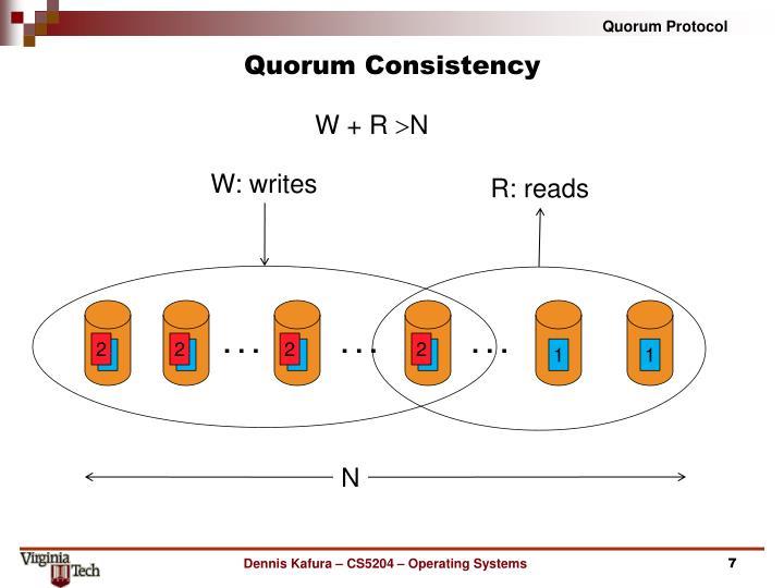 Quorum Consistency
