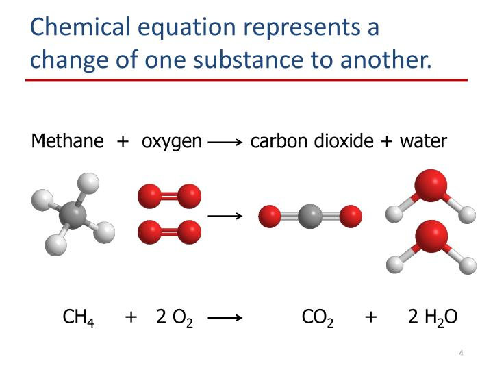 Chemical equation represents a change of one substance to another.