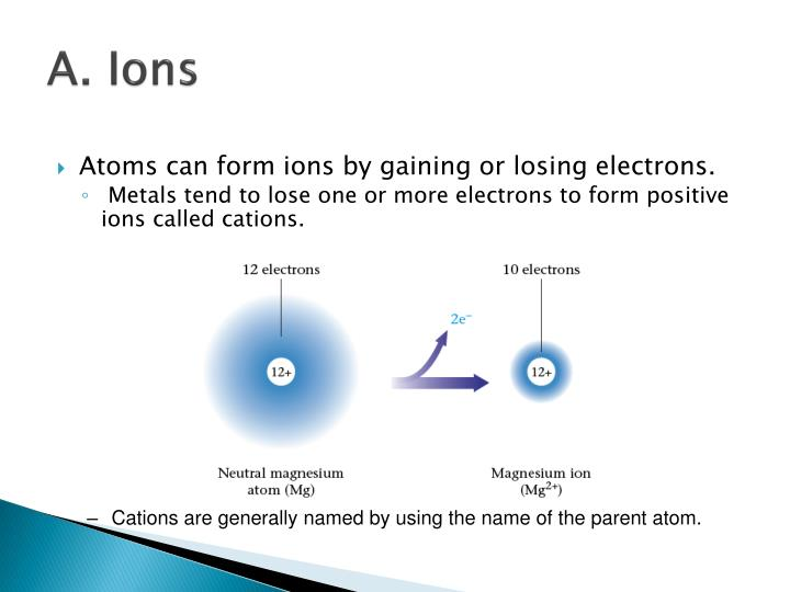 A. Ions