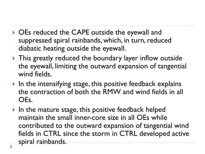 OEs reduced the CAPE outside the