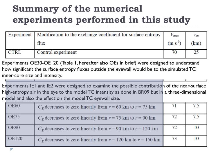 Summary of the numerical experiments performed in this study