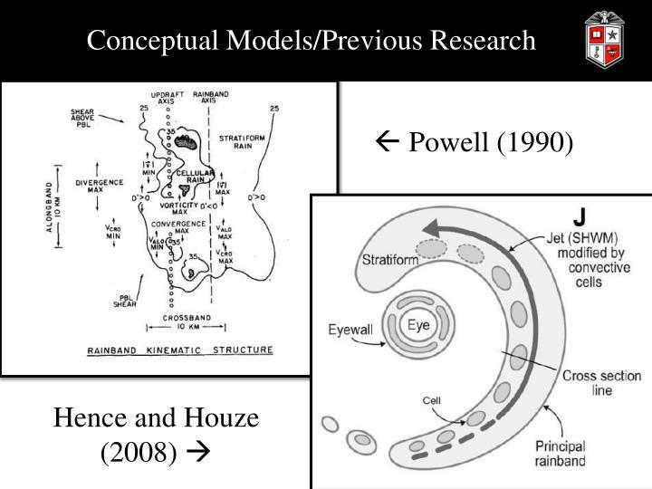 Conceptual Models/Previous Research