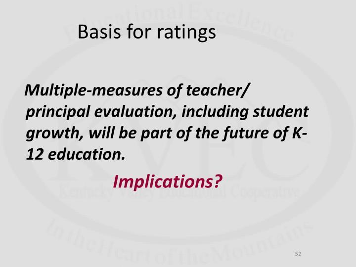 Basis for ratings