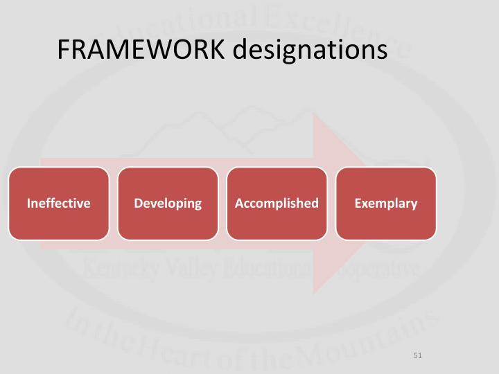 FRAMEWORK designations