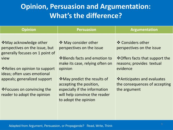 Opinion, Persuasion and Argumentation: